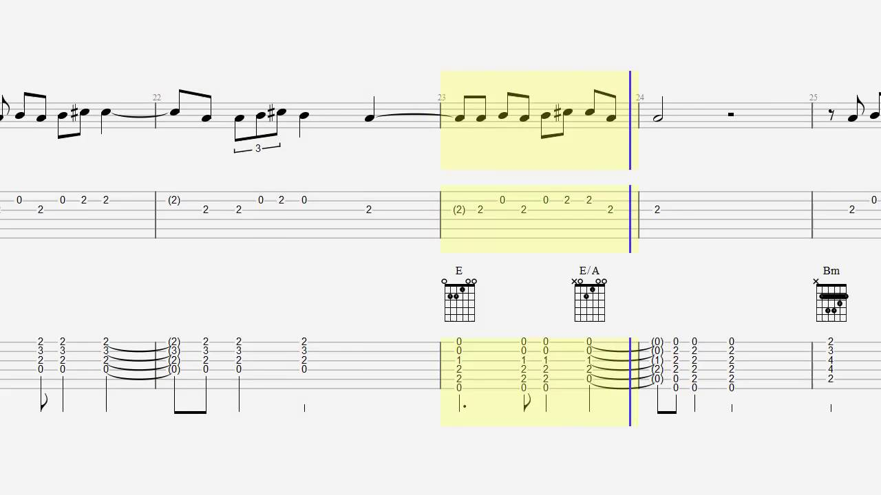 Guitar Tab Chords Pillowtalk Zayn Acoustic Youtube