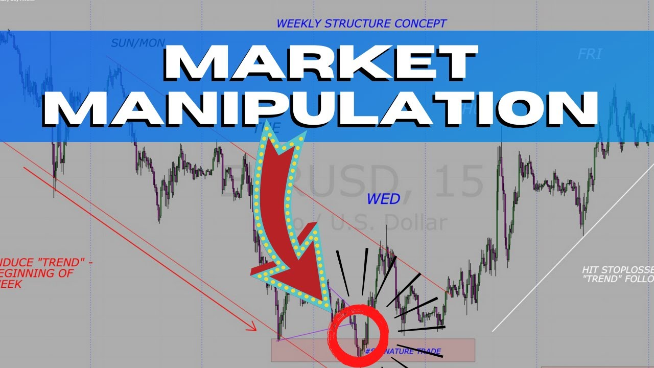Forex manipulation strategy