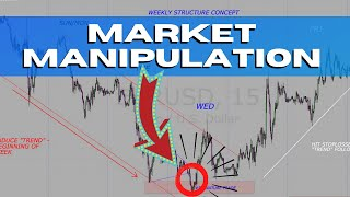 Forex Market Manipulation Explained in Depth