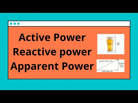 Active, Reactive and Apparent Power | Superbly Explained | Difference | Calculation | Be An Engineer