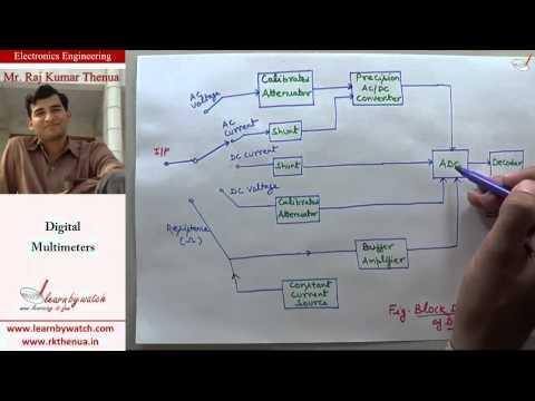 Digital Multimeters - Electronics Engineering by Raj Kumar Thenua (Hindi / Urdu)