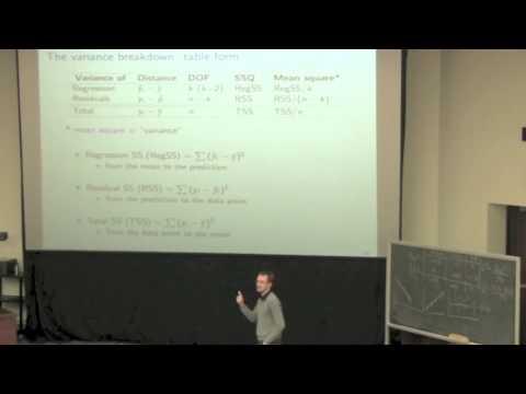 Statistics for Engineers - Class 05B - 4C3-6C3 2014