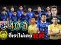 สถิติมันฟ้อง! ทีมชาติไทยไม่เคยแพ้มาเลเซียคาบ้านมา 40ปีเต็ม - และไม่เสียแม้แต่ประตูเดียว ในซูซูกิ คัพ