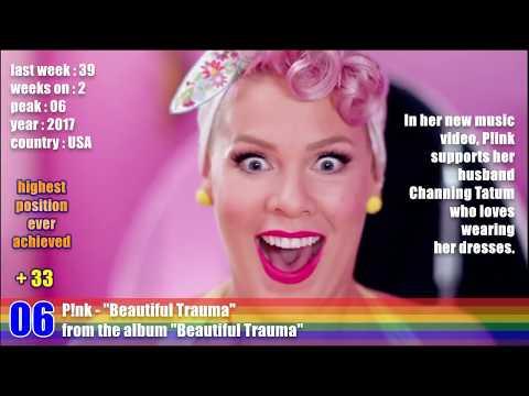 Gay Music Chart - 2017 week 49