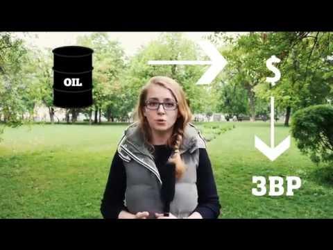 Центральный Банк РФ - ответы на вопросы