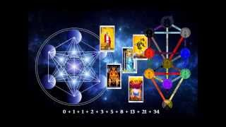Mystery Teachings of Ancient Egypt 1   Immortality, Reality Shifts and Orion Thumbnail