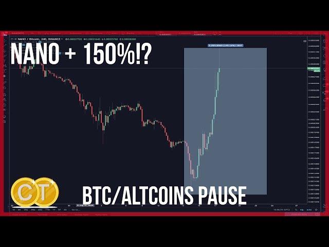 😴 6481$ Bitcoin & Altcoins machen Pause + Nano steigt 150%❗️ ETH, NEO