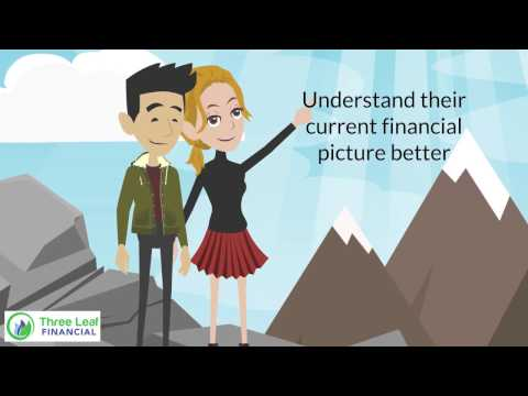 Animated Explainer Marketing Video for a financial advisor - Three Leaf Financial and the Process