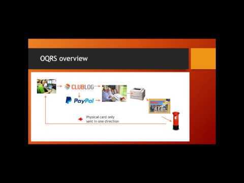 OQRS Clublog with demonstration