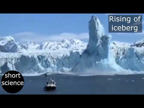 Rising Of Iceberg