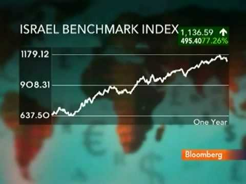 Is Israel's Economy as strong as they say?