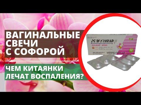 Цены на гексикон, подробная инструкция по применению, противопоказания, побочные действия, состав на сайте интернет-аптеки www. Piluli. Ru. Купить.