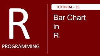 كيفية إنشاء شريط الرسم البياني في R البرمجة : البرنامج التعليمي # 35