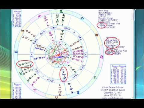 Sirius Astrology Composite Charts And Phase Angles In Astrological Forecasting
