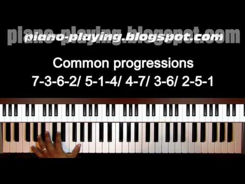 Piano tutorial for playing Tritones