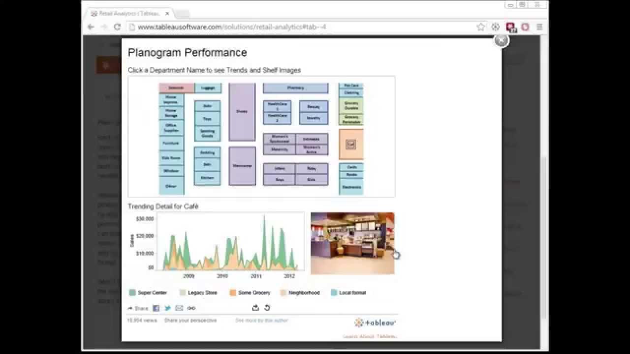 Building a Retail Planogram Using Tableau