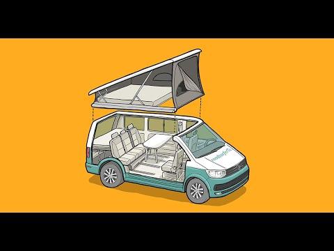 roadsurfer - VW T6 California Beach - Innenausstattung + Funktionen erklärt