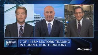 Closing Bell Exchange: Smart money betting China trade deal will be fixed