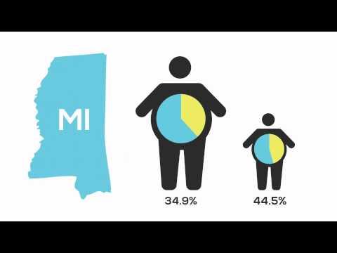 America's Public Health Crisis: Video Infographic
