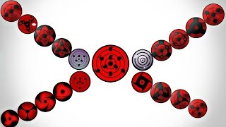 Naruto: Sharingan All Form - Ability (Sharingan,Mangekyou,Eternal,Rinnegan,Rinne-Sharingan)