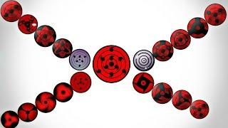 Naruto: Sharingan All Form - Ability (Sharingan,Mangekyou,Eternal,Rinnegan,Rinne-Sharingan)
