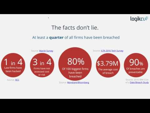 ShareSafe Webinar:  How to Eliminate the #1 Risk in Modern L
