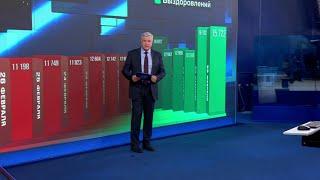 11 086 россиян подхватили коронавирус за минувшие сутки