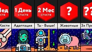 Что Будет, Если Переехать На Марс