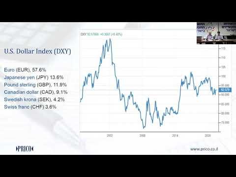 מגמות בשוק המתכות הגלובלי לצד תמונת מצב בשוק המטבע המקומי וניתוח מקרו כלכלי