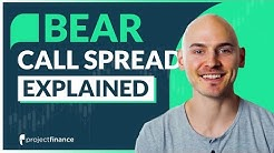 Bear Call Spread TUTORIAL [Vertical Spread Options Strategy]