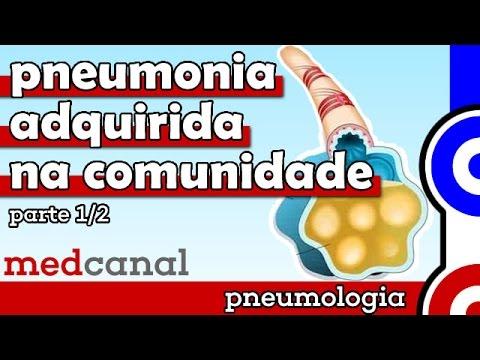 Pneumonia adquirida na comunidade I | PNEUMOLOGIA
