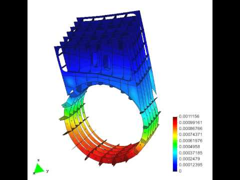 Coupled fluid-structure analysis (FSI) of a ducted propeller