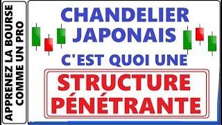 LES CHANDELERS JAPONAIS C'EST QUOI UNE STRUCTURE PENETRANTE HAUSSIERE BAISSIERE