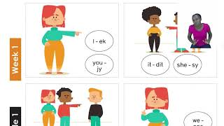 My Zone Online School 2021: Grade 1 - Week 1 - Lesson 4 (Personal pronouns)