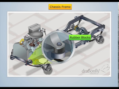 Chassis Frame Construction - Magic Marks