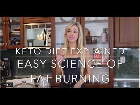 28 Day Challenge Diet Plan