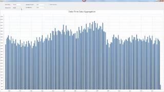DevExpress Charts: WinForms Data Aggregation