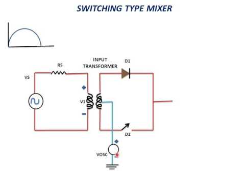 SWITCHING TYPE MIXER