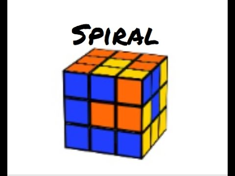 How To Do The Spiral Pattern On A Rubik S Cube