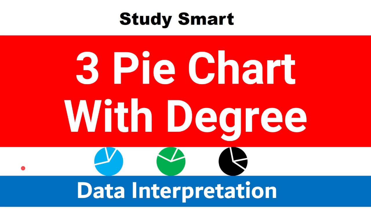 3 pie chart with degree based problems data interpretation for 3 pie chart with degree based problems data interpretation for ibps po sbi po bank po cat nvjuhfo Gallery