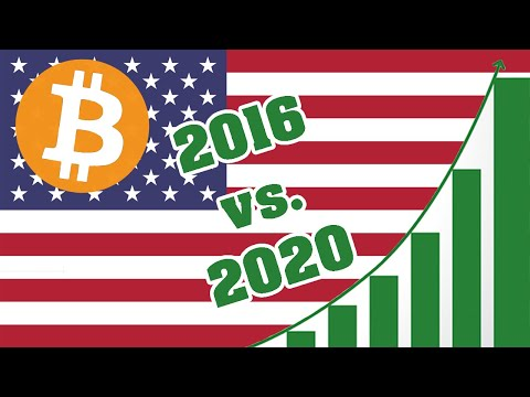 will-we-see-another-bitcoin-breakout-during-the-us-election?---comparing-btc-2016-vs.-btc-2020