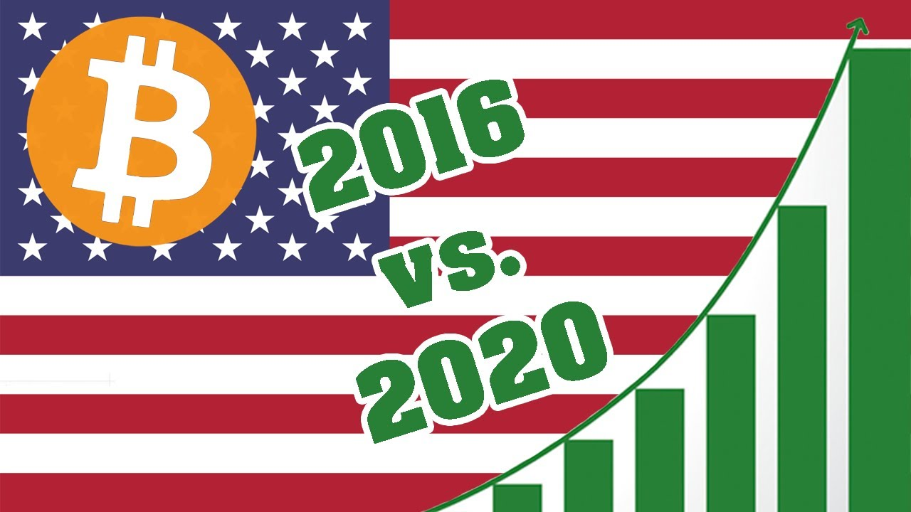 Will We See Another Bitcoin Breakout During The US Election? - Comparing BTC 2016 vs. BTC 2020