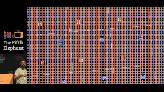 Keeping Moore's law alive: Neuromorphic computing