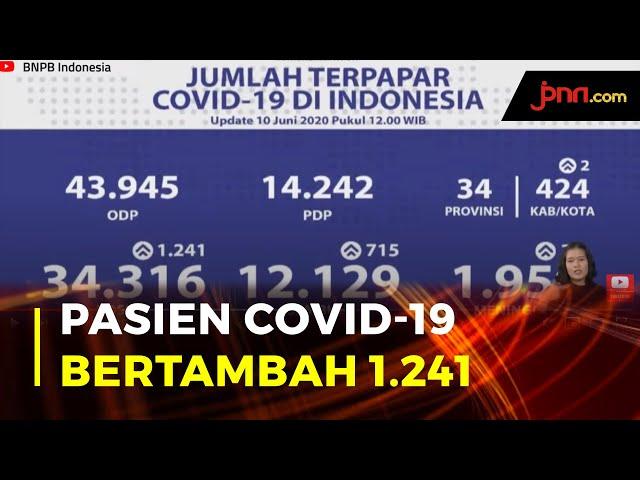 Update Corona 10 Juni: Penambahan Pasien Positif Covid-19 Melonjak Lagi - JPNN.com