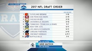 NFL Network Analyst Mike Mayock Weighs in on His NFL Mock Draft & More - 4/20/17 Free HD Video