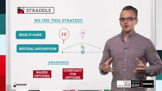 Short Straddle | Options Trading Strategies