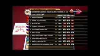 Чемпионат мира по тяжелой атлетике 2013! Женщины 69 кг! Толчок