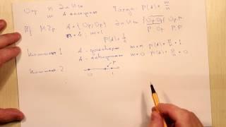Классическое определение вероятности. Тема