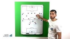 Fußball Taktik - Position Achter 8er (Kurzvideo)