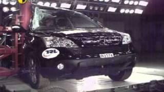 Euro NCAP   Honda CR-V   2007   Crash test